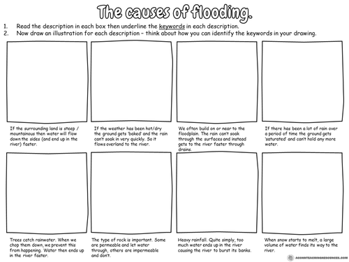Geography - the causes of flooding worksheet