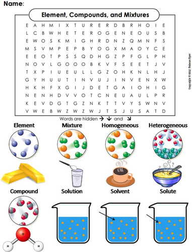 Elements Compounds and Mixtures Word Search by ScienceSpot ...