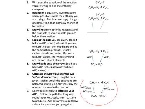 A guide to solving Hess cycle questions