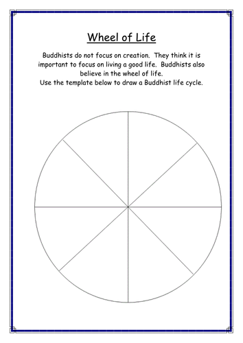 Wheel of life worksheet resultinfos for Blank wheel of life template