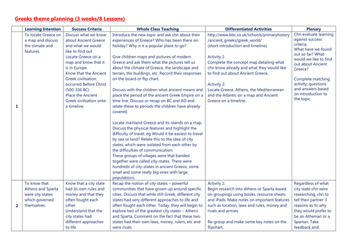 Groovy Greeks Theme / Topic Planning (8 Lessons) KS2