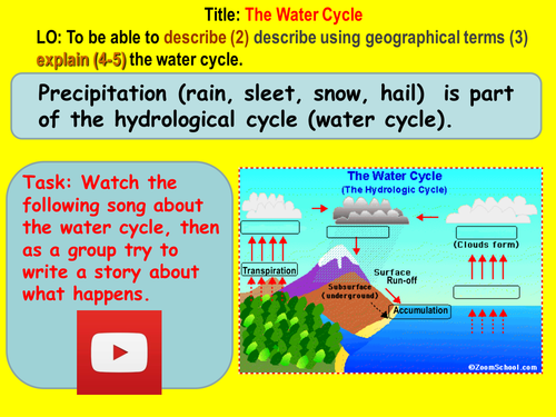 The water cycle by superdisco teaching resources tes ccuart