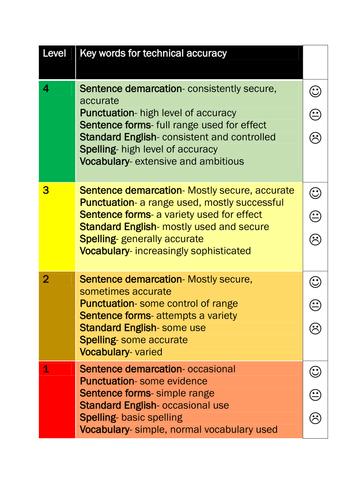 AO6 traffic light target sheet ENGLISH