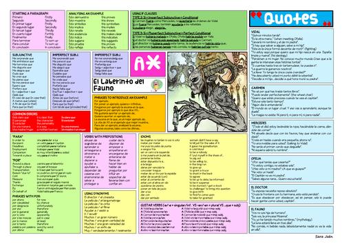 Alfombrilla del Laberinto del Fauno (Pan's Lab mat)