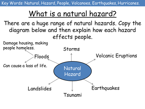 New Aqa Lesson 1 What Is A Natural Hazard By Emsie125 Teaching