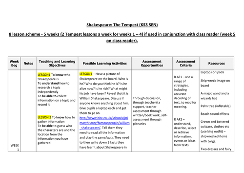 The Tempest Shakespeare KS3 SEN 8 lesson project, SOW, ppts and resources PEE