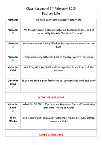 Charlie and the Chocolate Factory VS Victorian Factory Class Assembly Script and Powerpoint