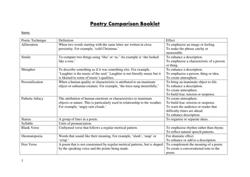 Key Stage Three Comparative Poetry- preparing for KS4