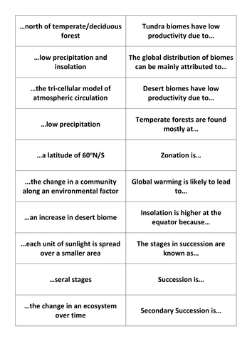 Topic 2.4 ESS Revision Card Sort: Biomes, zonation and sucession