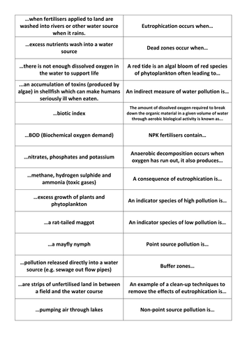 ESS Topic 4.4: Water pollution card sort