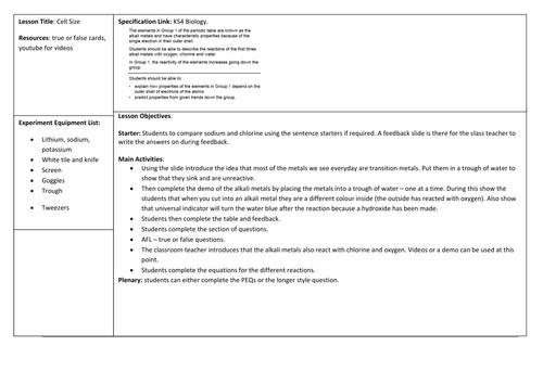 AQA Trilogy: Alkali Metals/Group 1 metals