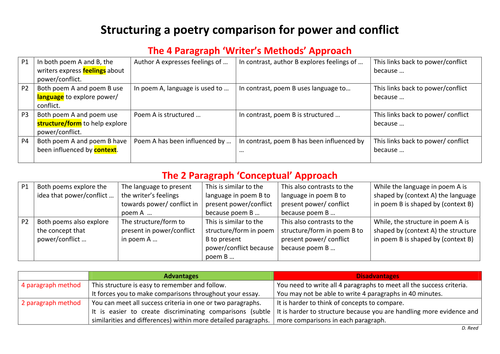 ways to structure a comparative essay for aqa power and conflict 2 ways to structure a comparative essay for aqa power and conflict by hmbenglishresources1984 teaching resources tes