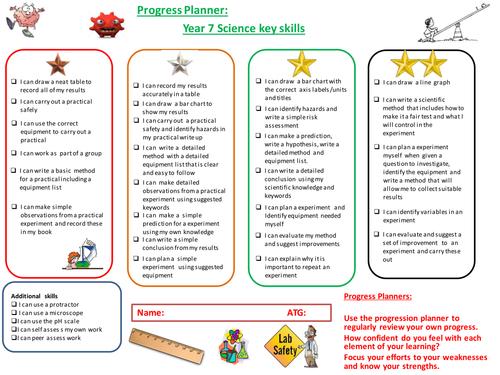 KS3 science skills progress planners/trackers