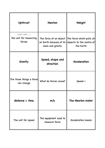Forces word loop game