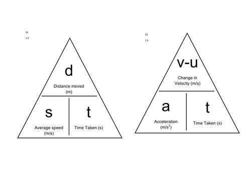 Mini equation triangles for edexcel