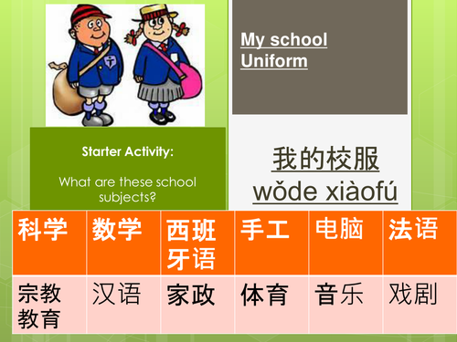 Mandarin Chinese lesson on school uniform