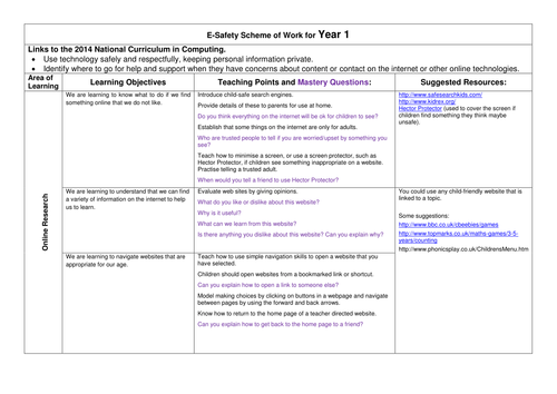 E-Safety Scheme of Work for Y1