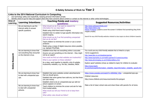 E-Safety scheme of work for Y2