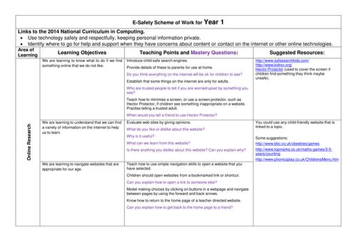KS1 E-Safety Scheme of Work