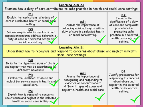 Unit 21 Health and Social Care p1 Task 2