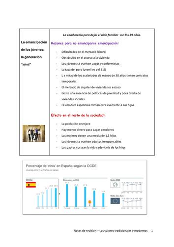 Los valores tradicionales y modernos (UPDATED): notas de revisión (AQA)