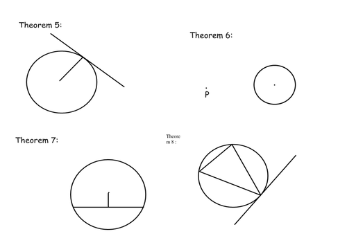 template for circle theorems