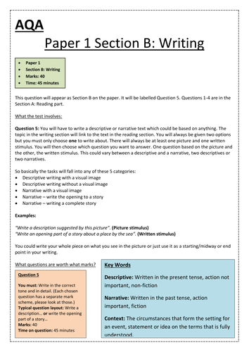 AQA English Language Paper 1 Section B: Writing - About the Paper, Revision and Tips