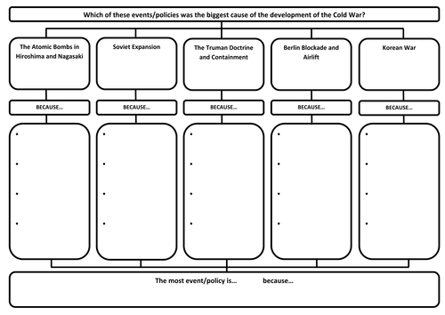 RevisionWorksheet Bundle Origins of the Cold War by – Cold War Worksheet