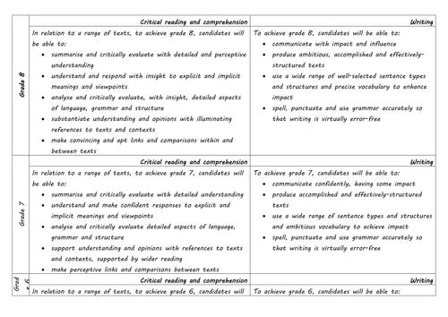 Lcd vs. plasma vs. led essays by consumer reviews