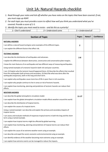 AQA GCSE - ALL Geography PLCs checklists (New Spec - 2016 onwards, Physical and Human)