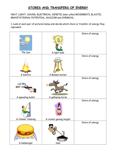 Energy Stores and Transfers - Introductory WS KS3
