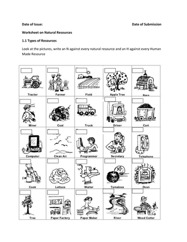 Natural Resource Worksheet by SwatiSandeep | Teaching Resources