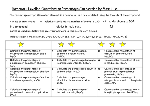 Differentiated worksheet on percentage composition by mass by – Percentage Composition Worksheet