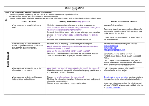 Lower Key Stage 2 E-Safety Scheme of Work