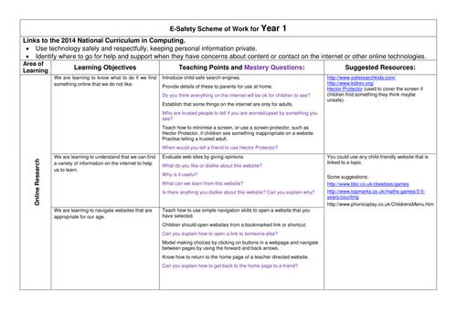 E-Safety Scheme of Work Years 1-4