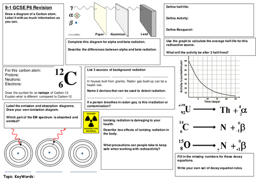 Radioactivity revision mat for Edexcel 9-1 CP6 by mirri45