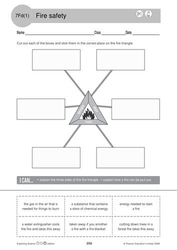 User profile Triangle Shirtwaist Fire Map