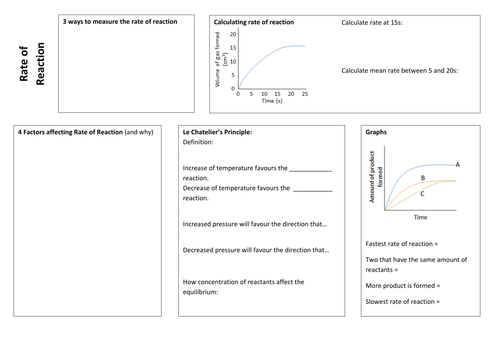 Rate of Reaction Revision Mat & Questions