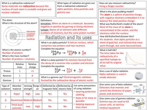 Radiation and its uses - Summary