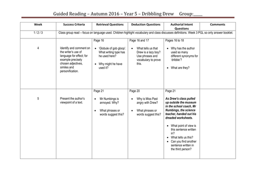 'Outstanding rated' ofsted guided reading planning key stage2 mastery curriculum 2017 David Walliams