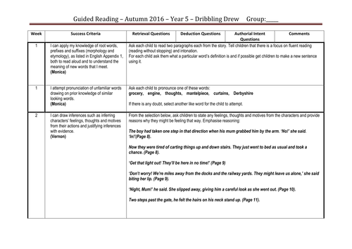 Guided reading planning and activities ks2 (Under a Bomber's Moon)  mastery curriculum 2017