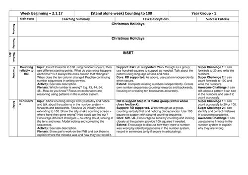 Planning shop - Teaching Resources - TES