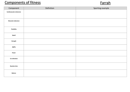 Components Of Skill Related Fitness By Hannahfarmer17 Teaching