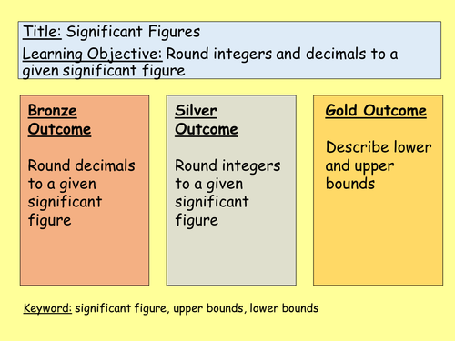 Lesson and Powerpoint: Significant Figures (differentiated and mastery questions)
