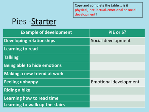 BTEC unit 1  Human lifespan and development - Health and Social ~Care - Infancy