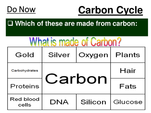Nonfiction Text Features Scavenger Hunt Worksheet Excel Rocket Science  Worksheet By Ngflcymru  Teaching Resources  Tes Change From Active To Passive Voice Worksheet Pdf with Worksheets For Simple Compound And Complex Sentences Pdf The Carbon Cycle Estimating Quotients Worksheet Excel