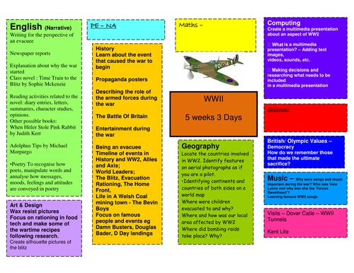 Year 5/6 World War 2 Topic Plan - Including, suspense story, first person diary, Newspaper reports