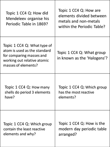 Edexcel 9 1 cc3 and cc4 revision cards for atoms and the periodic edexcel 9 1 cc3 and cc4 revision cards for atoms and the periodic table paper 1 question answers by rainyviolet teaching resources tes urtaz Images