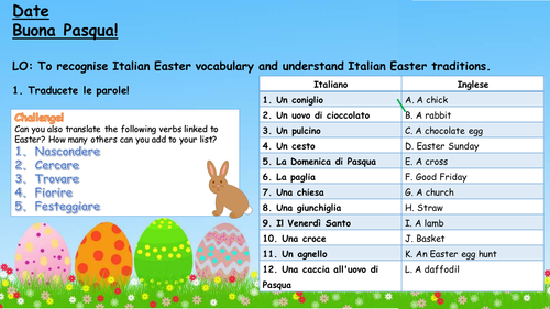 Italian Easter Lesson - Vocabulary, Games and Traditions - KS3 + KS4 ...