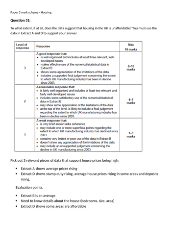 AQA style A level Economics - Paper 3 on housing with mark scheme